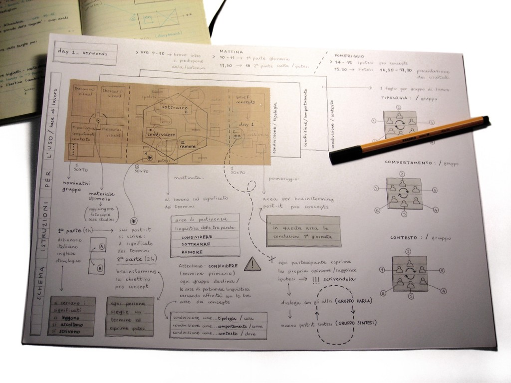 day1--illustrazione-designerFrancescaMungiguerra