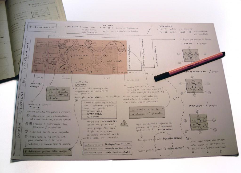 day2--illustrazione-designerFrancescaMungiguerra