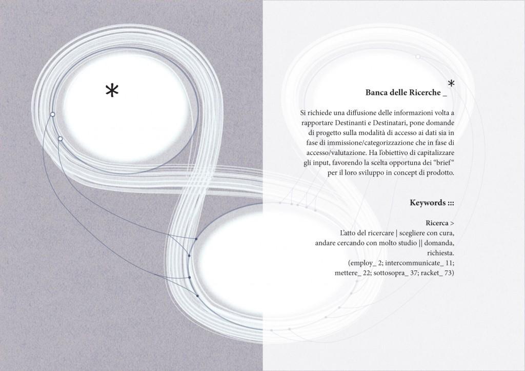 2013__Banca delle Ricerche_cop-glossario__ill-F-Mungiguerra