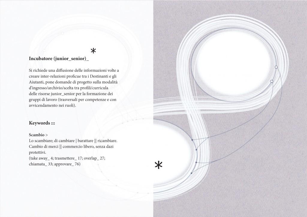 2013_Incubatore per il Design_cop-glossario__il-F-Mungiguerra