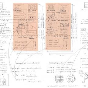 3° giorno >> le fasi di lavoro 2013 : struttura del sito e immagine coordinata per i nodi del sistema Penelope