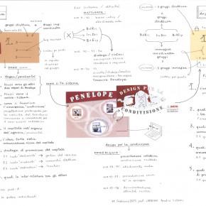 4° giorno >> le fasi di lavoro 2013 : le interazioni, il ruolo degli attori e dei nodi nel sistema Penelope
