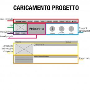 gruppo Struttura__Banca delle Ricerche__Penelope-ISIAROMA__day3-2013__04