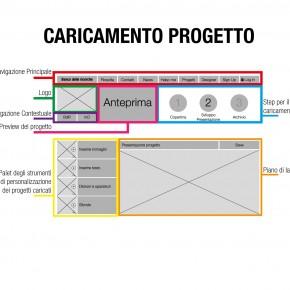 gruppo Struttura__Banca delle Ricerche__Penelope-ISIAROMA__day3-2013__06