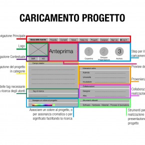 gruppo Struttura__Banca delle Ricerche__Penelope-ISIAROMA__day3-2013__08
