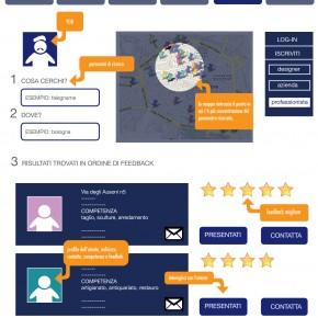 gruppoStruttura__Incubatore per il Design__day 3-2013_3-A-Guadagni
