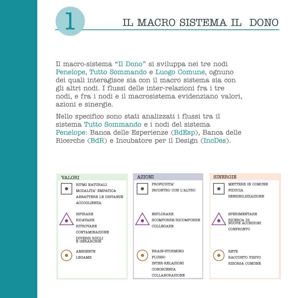 TuttoSommando__Play_IncDes-conceptEvento-1__day1-2014