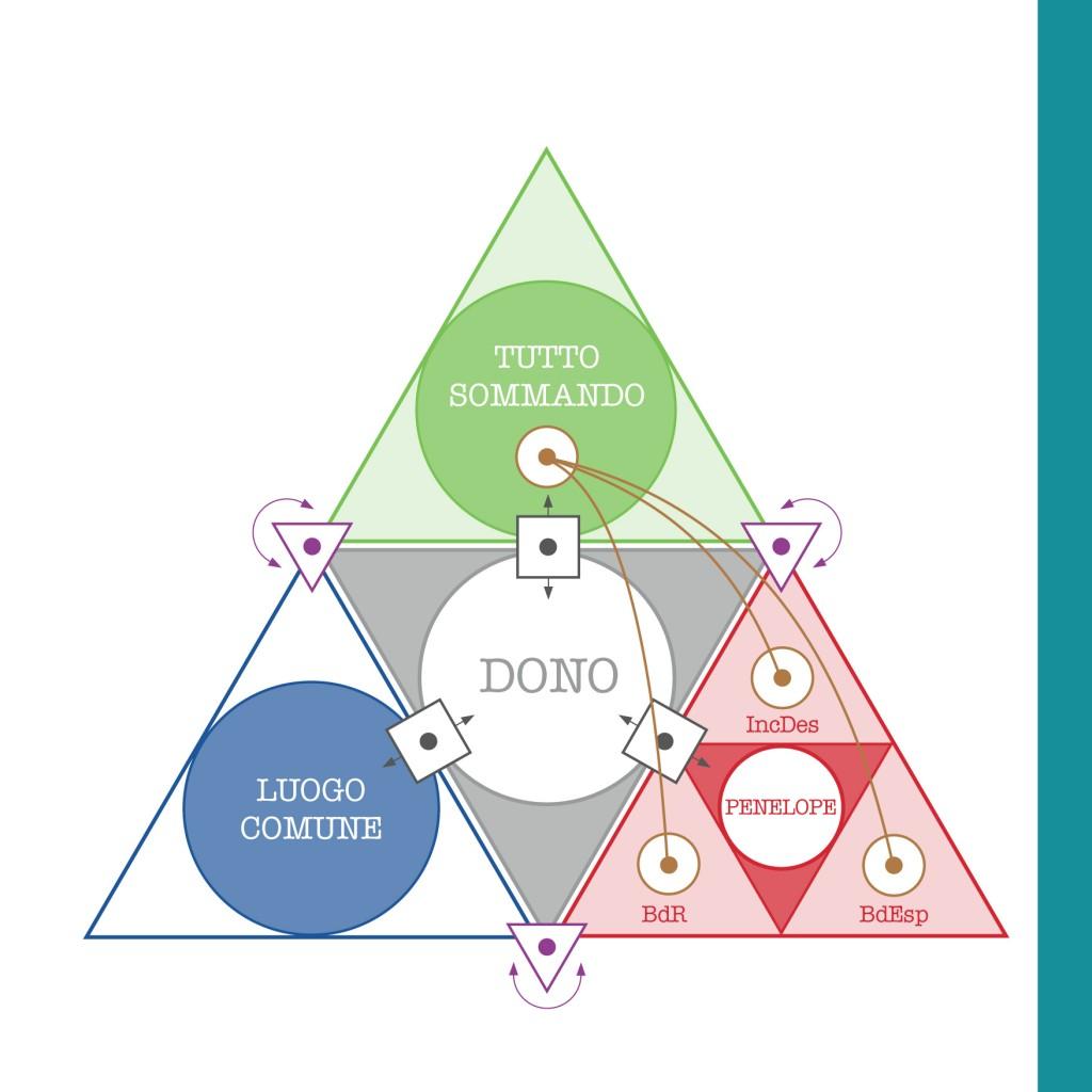 TuttoSommando__Play_IncDes-conceptEvento-2__day1-2014