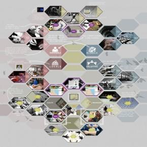 concept :: rete sistemica per le imprese