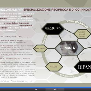 rete sistemica Olonòmia__concept-MAJA__prezi-02__A-Galloppa__2014-04-28