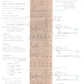 3° giorno >> storyboard delle fasi di accoglienza, coinvolgimento e confronto per i tre nodi del sistema Tutto Sommando